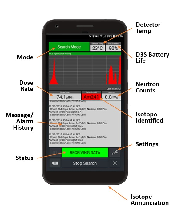 D3S ID mobile phone app screen