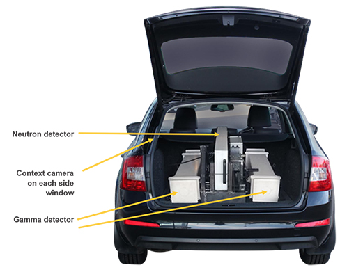 The part of a vehicle mounted radiation detector