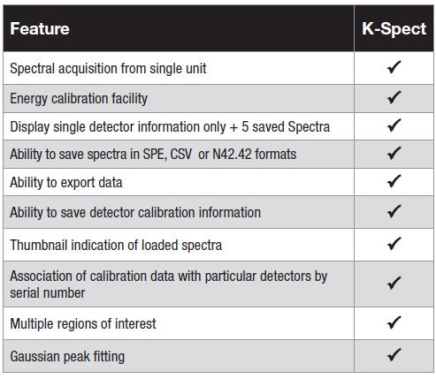 KSpect Software Spec